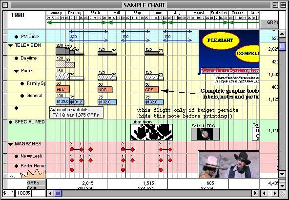 Media Flow Chart Template Hobitfullring
